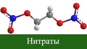 нитраты - соединения азотной кислоты