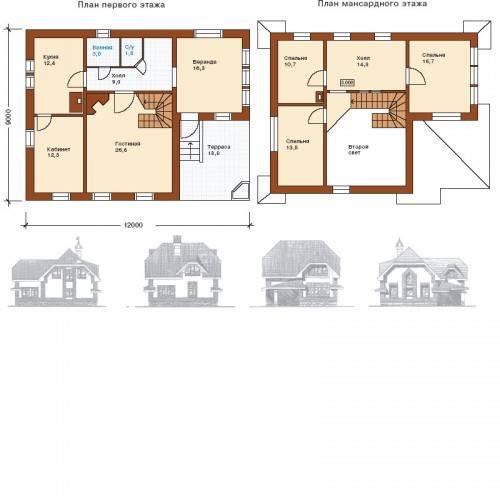 Проекты типовых домов
