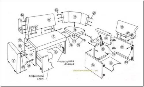 Сложности, которые могут возникнуть при сборке дивана