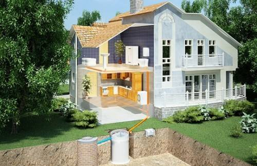 Автономная-канализация-для-дома