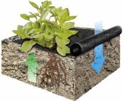Что такое агроволокно и его применение