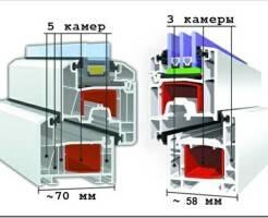 Чем отличается трехкамерный профиль окна от пятикамерного?
