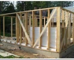 Как строится каркасный дом