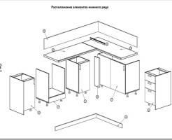 Технология сборки углового кухонного гарнитура