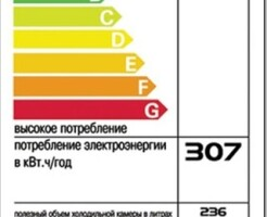 Сколько электроэнергии потребляет холодильник в месяц - как рассчитать