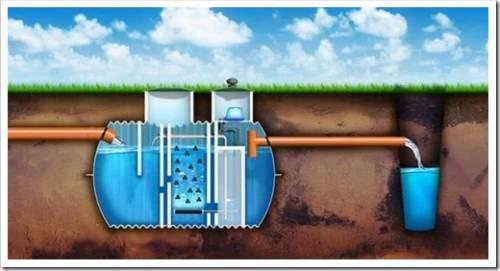 Утилизация всех отходов без вызова ассенизатора